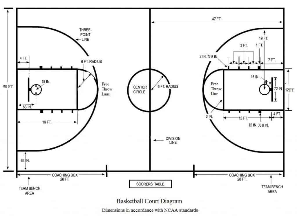 Backyard basketball court ideas stencils layouts for Dimensions of basket ball court