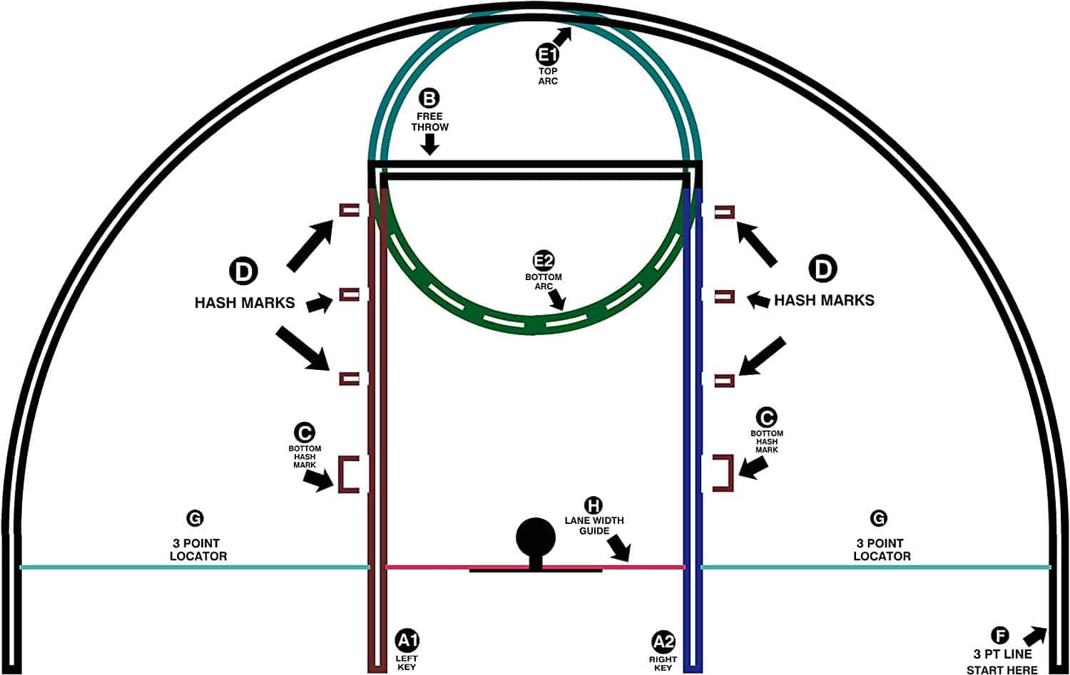 Three Point Line : Tips to make your own basketball court stencils layouts