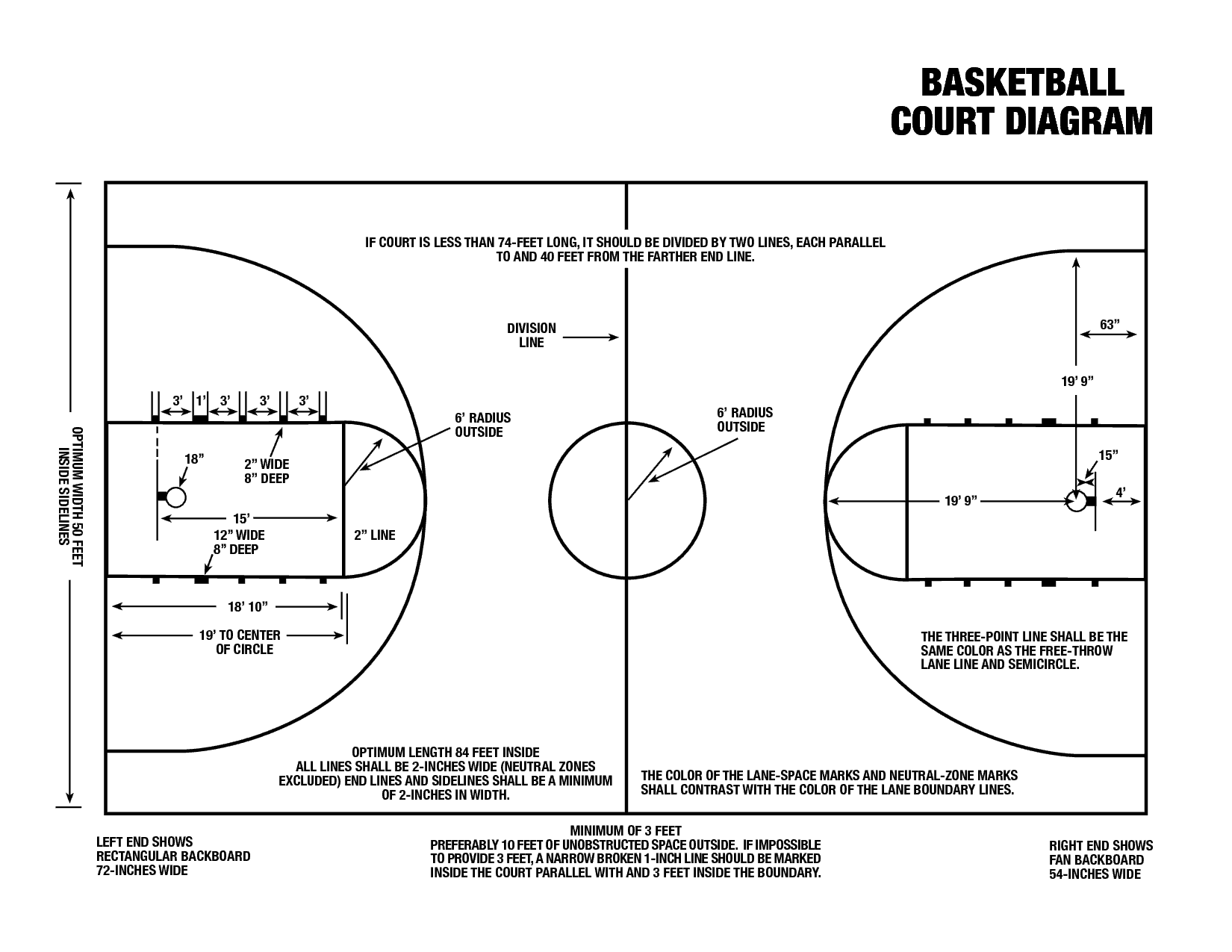 Backyard basketball court ideas stencils layouts for How wide is a basketball court
