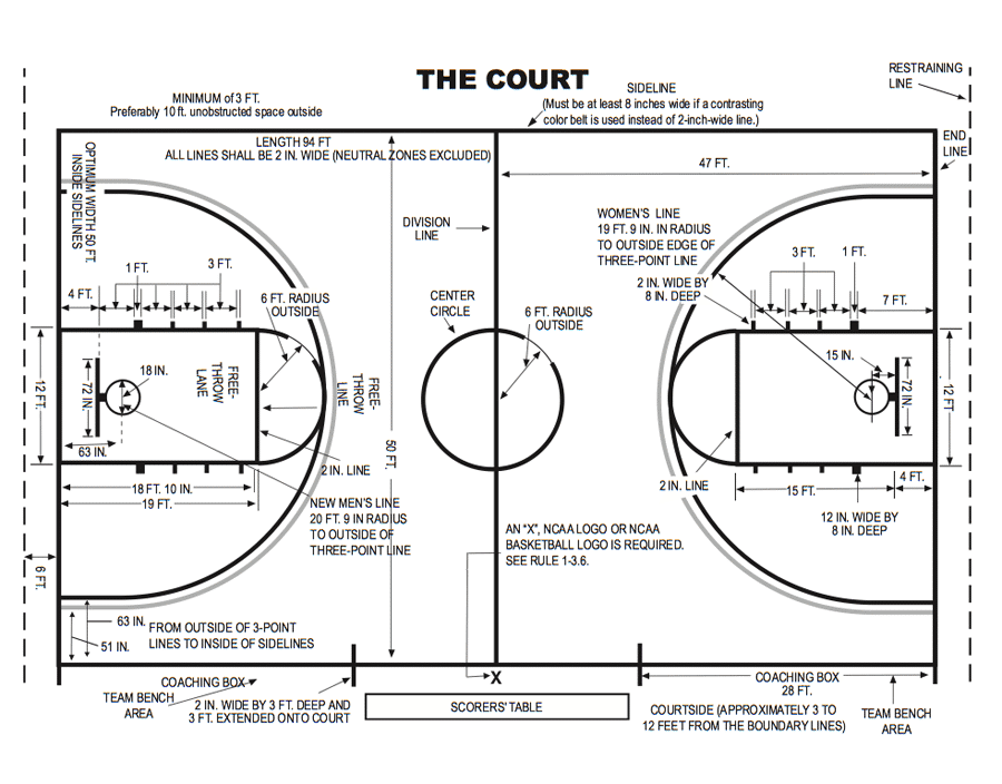 Backyard basketball court ideas stencils layouts for Basketball court dimensions
