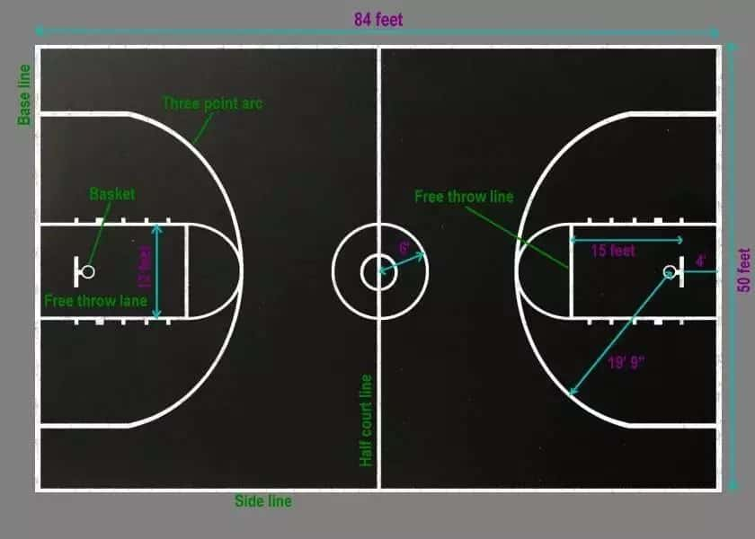 High School Basketball Court Dimensions